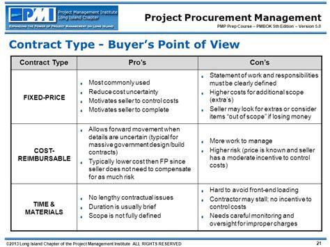 design build government contract procurement management ppt download