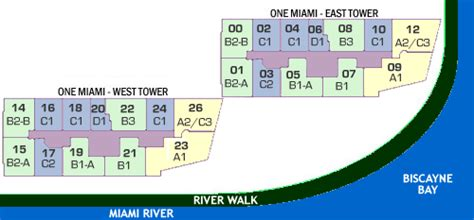 one miami floor plans one miami floor plans