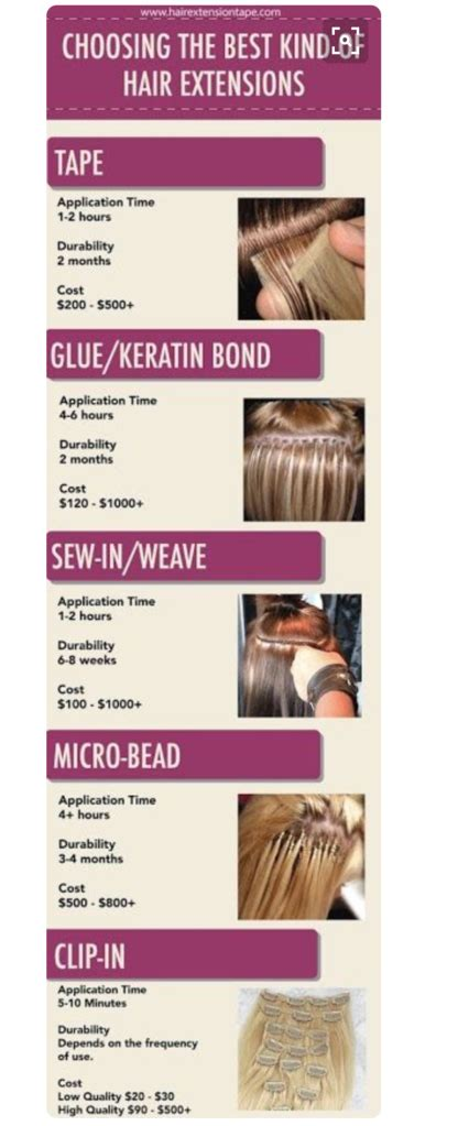 top 10 best hair extensions of 2017 reviews pei magazine
