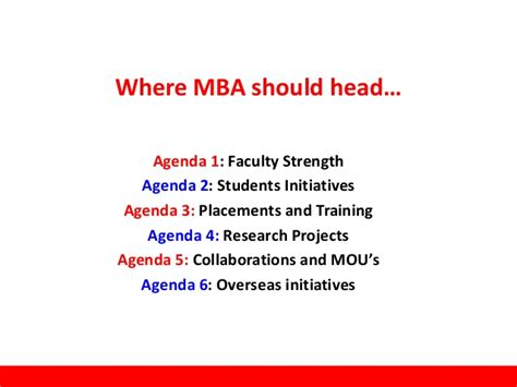 Managerial Skill Development Mba Notes by Mm Bagali Vision Mba 2020 Hrm Hrd Hr Research
