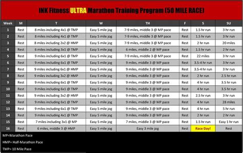 couch to ultra training plan couch to half marathon training plan fitness running half