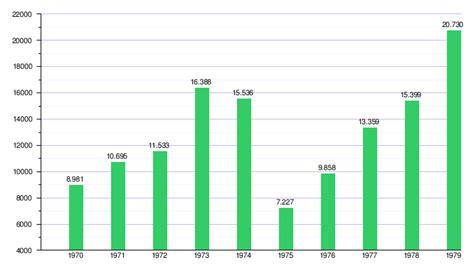 progresar aumento 2016 20 a cuanto aumento el progresar 2016 cuanto pagan en el