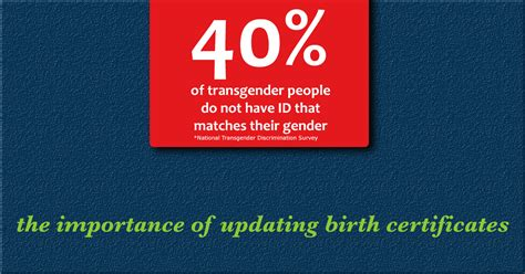 Birth Records Washington Dc Why Updating Birth Certificates Is Important For Transgender How Laws Are