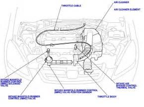 honda crv starter connection auto parts diagrams