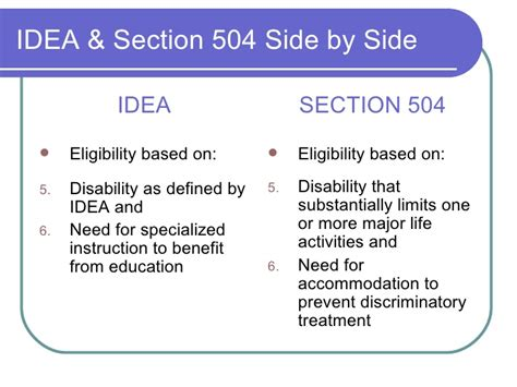 idea and section 504 introduction to section 504 09 08