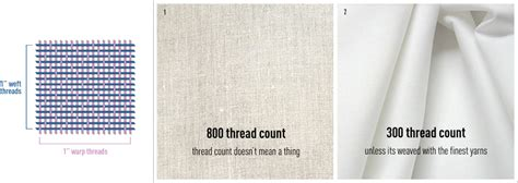 what thread count is your linen plume linen