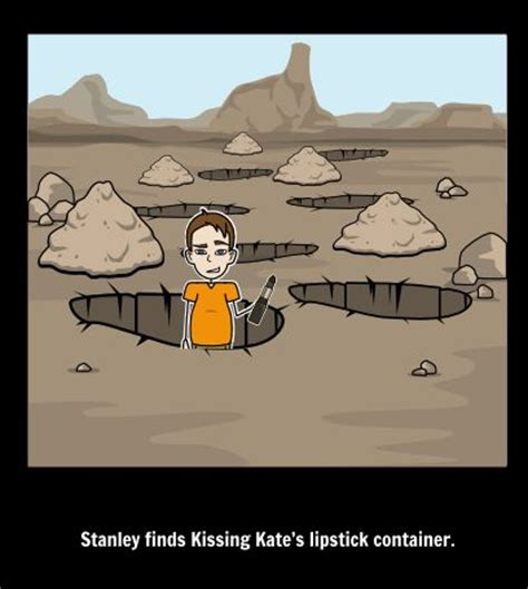 themes in the story holes check out these lesson plans for creating storyboards for