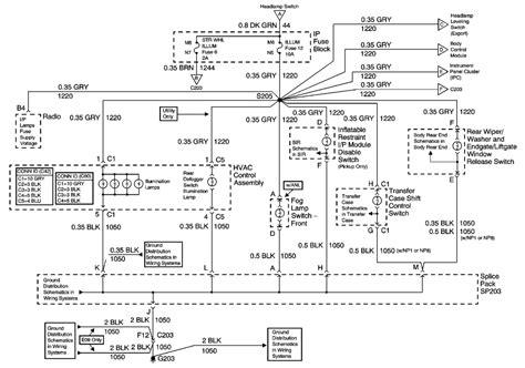 Buick Rainier Fuse Box Auto Electrical Wiring Diagram