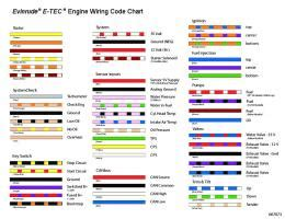 100 evinrude paint color code motor touch up paint boat engine decals customize your own