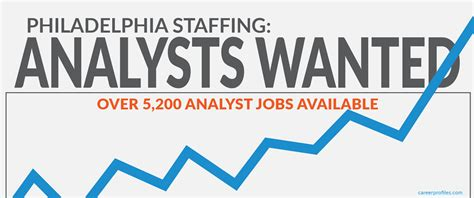 Philadelphia Area Mba Recruiting by Data Analyst Philadelphia Resume Free Best Resume