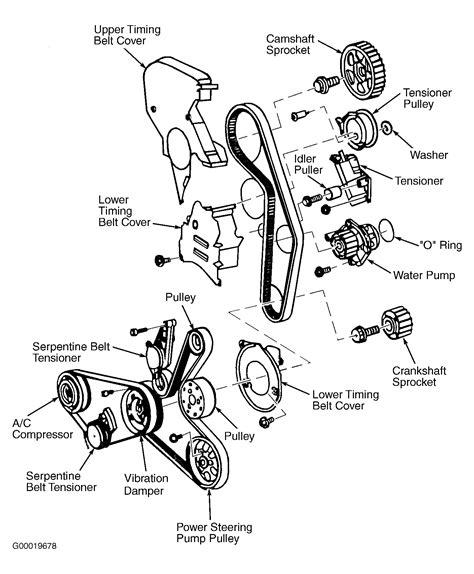 volvo 940 alternator wiring diagram imageresizertool