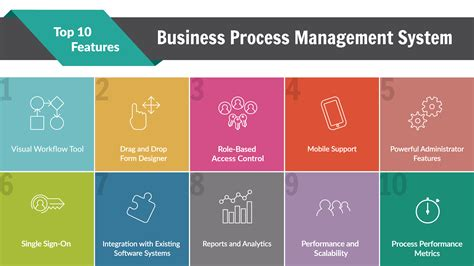 design management business bpm systems check for these 10 features in every bpm