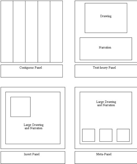 book layout css creating comic books from picture books