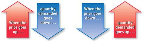 marginal utility review 4 wmv 03 july 2014 mr farhoud s classes