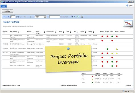 28 portfolio reporting template project portfolio