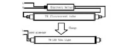 convert fluorescent light fixture to led led light design modern led lights to replace fluorescent