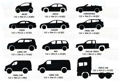 Car Types By Size by Size Guide For Wrapping Cars Bike Atv S Trucks