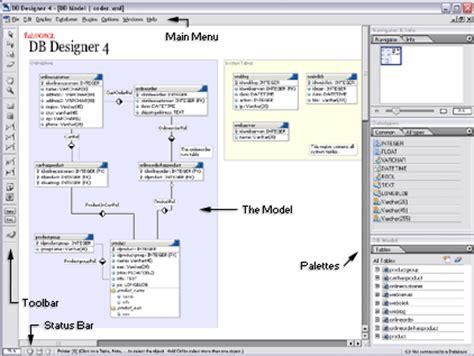 db designer fundamentals
