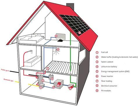 renovierungskosten haus jede menge vorberichte zur intersolar 2012