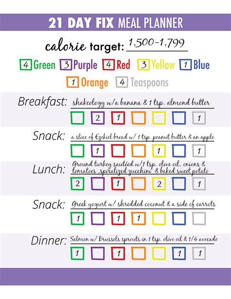 portion template 3 steps for successful 21 day fix meal planning the