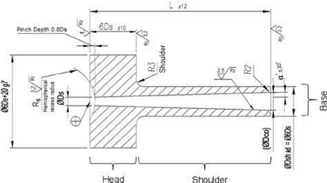 Sprue Bush Injection Mould Sprue Bushing 12mm Spuyer Mold Plastik fig 4 schematic representation of typical sprue bush 31 scientific diagram