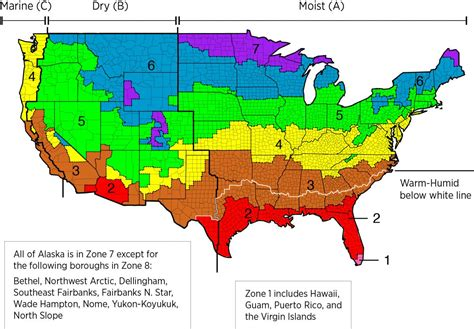 american energy map whole house mechanical ventilation system meets ashrae 62
