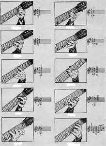 аккорды на гитаре фото видео