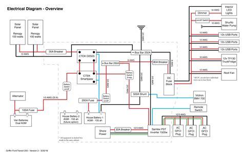 explode  burn  van  wiring diagram