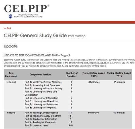 Celpip General Study Guide Print Version And Test Time