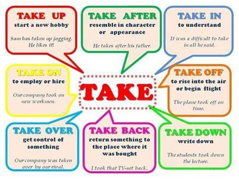 60 useful phrasal verbs with take with meaning and phrasal verbs exercises