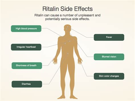 Detoxing From Concerta by Ritalin Methylphenidate Effects Facts Addiction