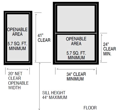 egress window size for bedroom quot non conforming bedroom quot how about quot not a bedroom quot
