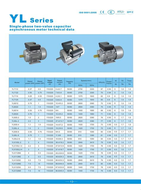 capacitor size motor capacitor size single phase motor 28 images quality motor capacitor sizing buy from 5885