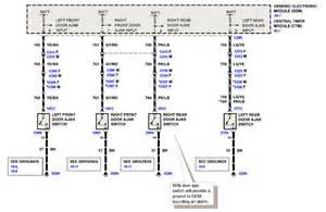 2002 ford explorer door ajar and alarm problem ford explorer html autos weblog