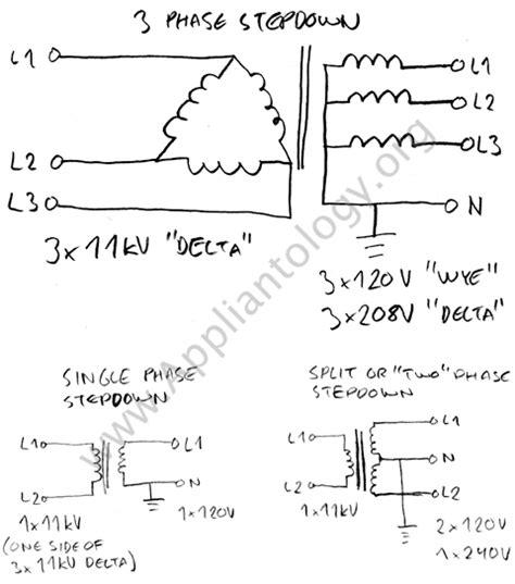 explanation   single phase  split phase