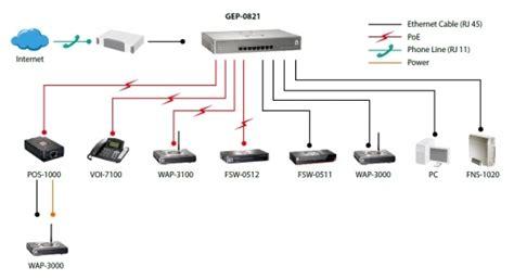 home gigabit network design 8 port gigabit ethernet switch with poe matte grey