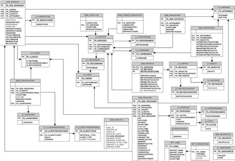 database model diagram template visio 2013 database model diagram visio