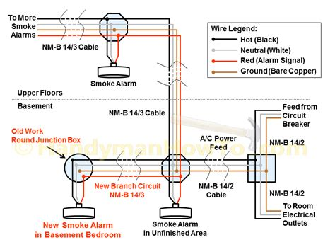 how to install a hardwired smoke alarm new branch circuit