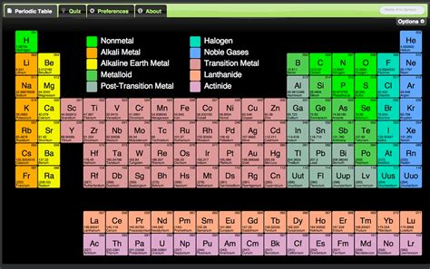 science teachers printable periodic table 3 handy periodic tables for science teachers educational