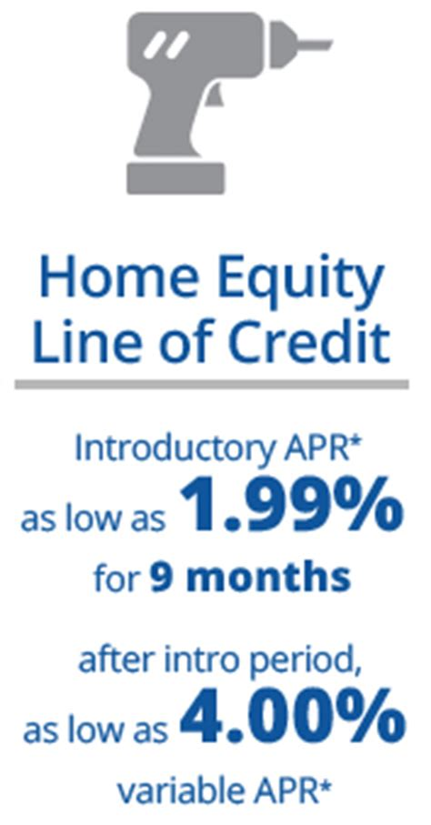 home equity loans federal omaha credit union