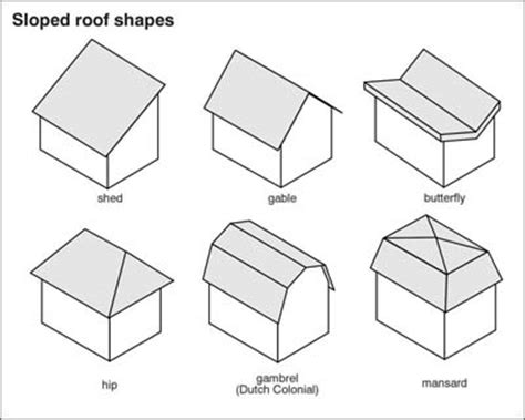 how to design the roof freedom and chocolate