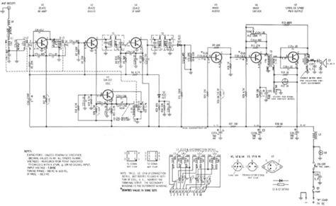 bajaj auto wiring diagram wiring automotive wiring diagrams