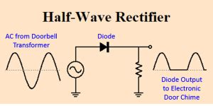 rectifier diode ringing phantom dinnertime doorbell ringing all about the house