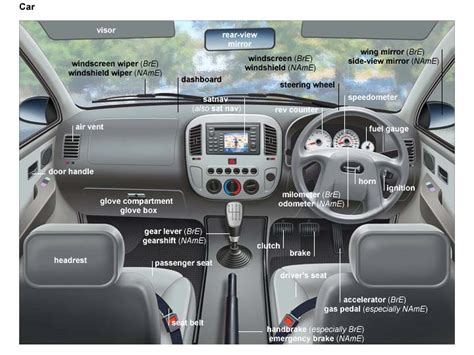 for car dashboard dashboard noun definition pictures pronunciation and
