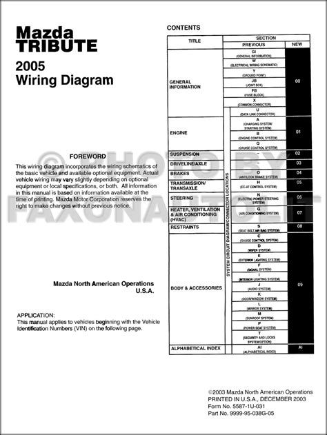 2003 mazda tribute fuse panel wiring diagrams wiring