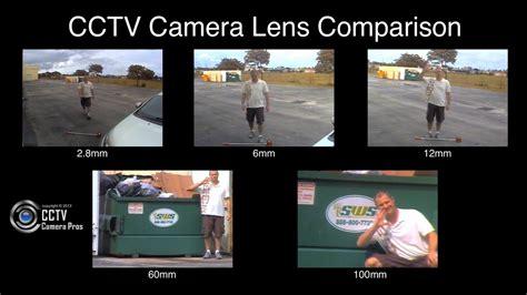Fixed Lensa Cctv 2 1mm cctv surveillance lens size angle of view
