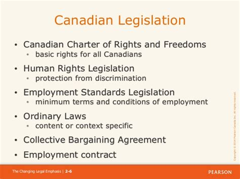 section 7 human rights act chapter 02 dessler 12 ce ppt ch02