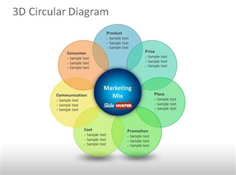 free 3d circular diagram powerpoint template free