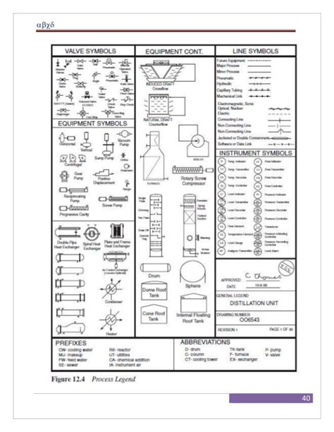 piping and instrumentation diagram symbols pressure switch