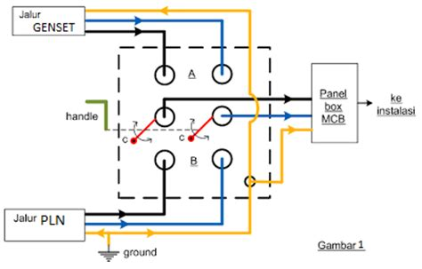 Ohm Saklar Cos Gz Change Switch Klar 4pole 63a cara memasang saklar genset rumah pasang kabel